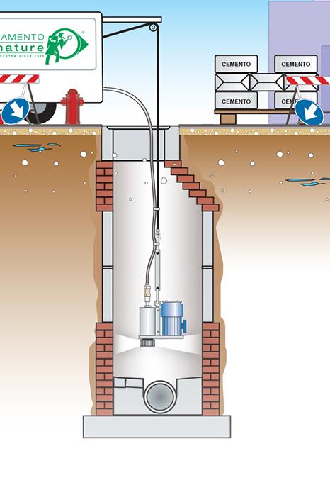Sistema di rivestimento | Risanamento Fognature Spa